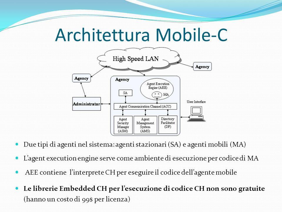 Architettura Mobile-C