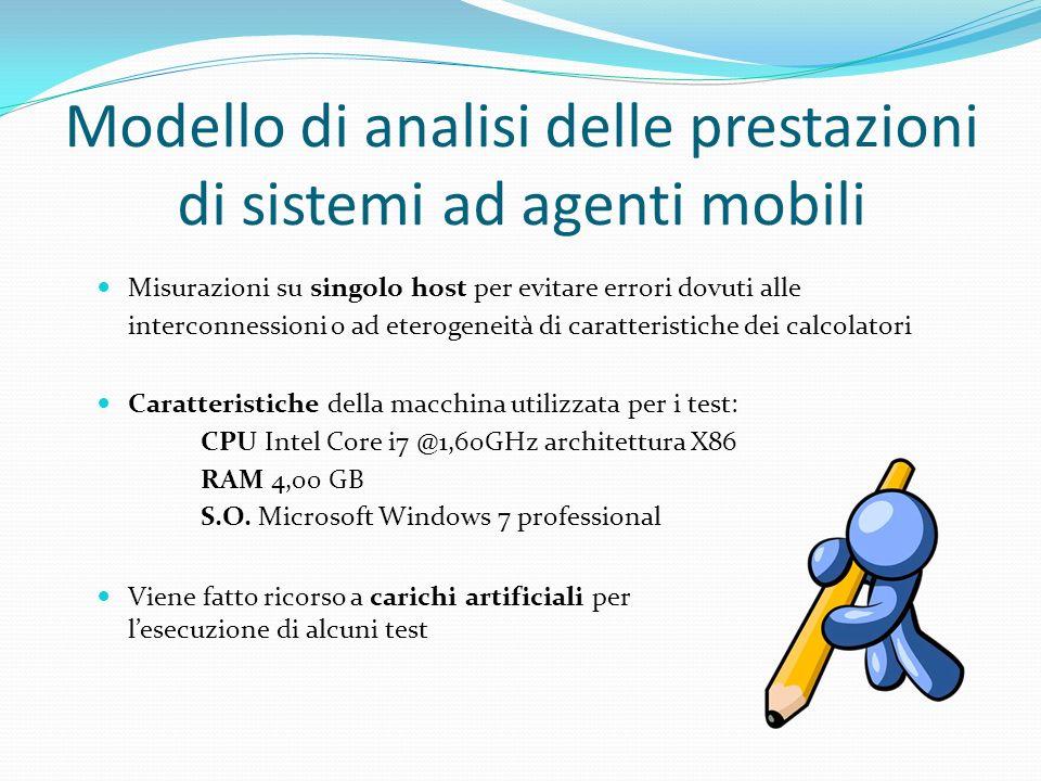 Modello di analisi delle prestazioni di sistemi ad agenti mobili