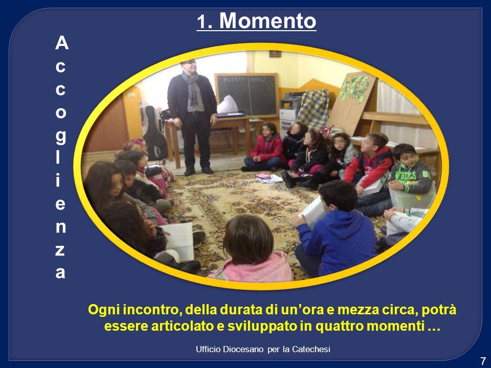 1. MomentoAccoglienza. Ogni incontro, della durata di un'ora e mezza circa, potrà essere articolato e sviluppato in quattro momenti …