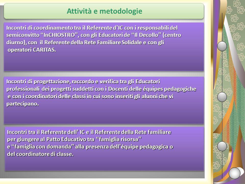 Attività e metodologie