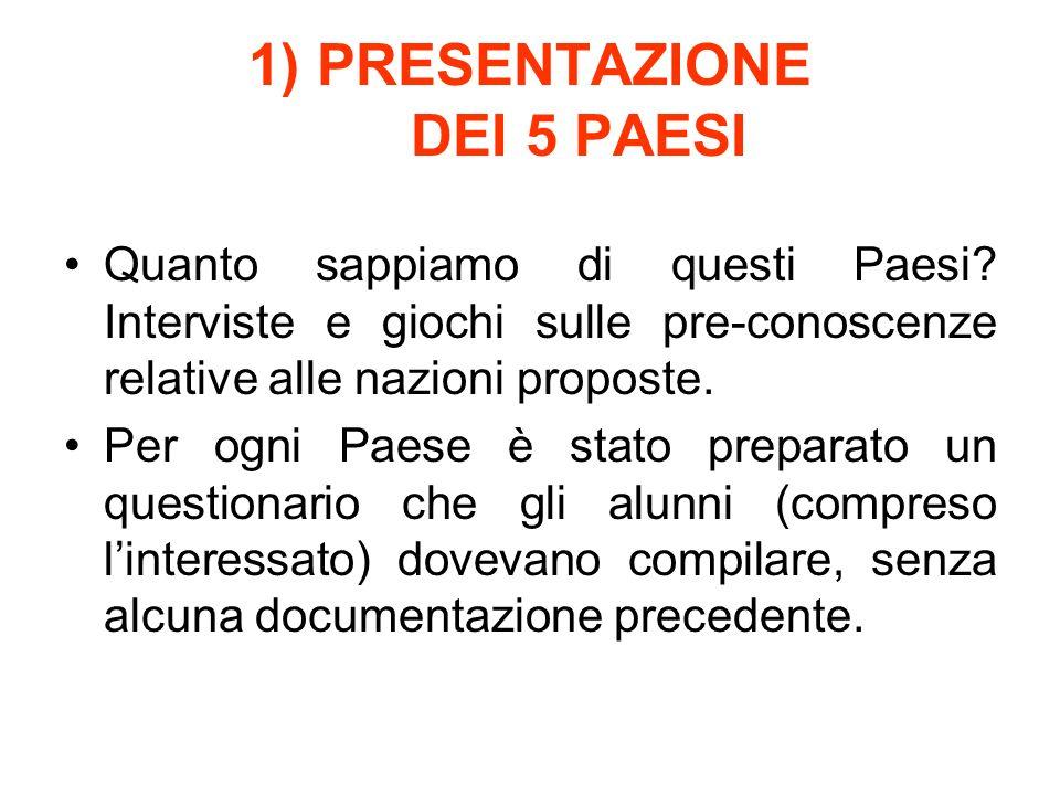 1) PRESENTAZIONE DEI 5 PAESI