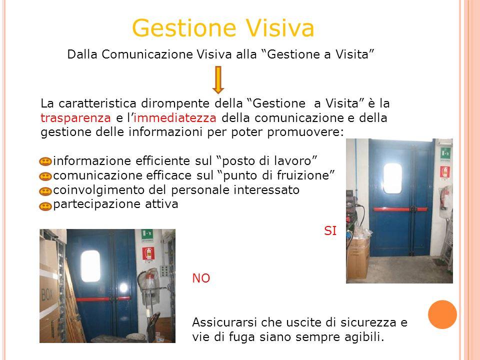 Gestione Visiva Dalla Comunicazione Visiva alla Gestione a Visita