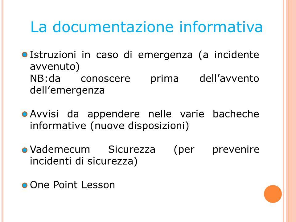 La documentazione informativa