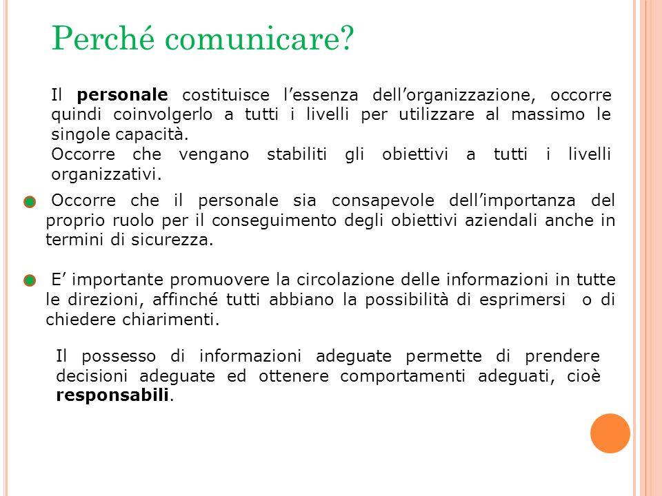 Perché comunicare