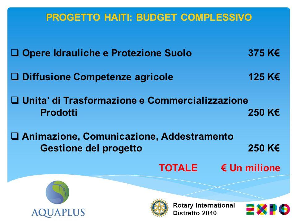 PROGETTO HAITI: BUDGET COMPLESSIVO
