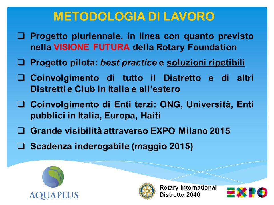 METODOLOGIA DI LAVORO Progetto pluriennale, in linea con quanto previsto nella VISIONE FUTURA della Rotary Foundation.