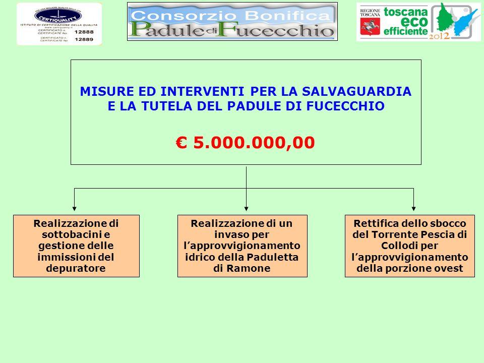 MISURE ED INTERVENTI PER LA SALVAGUARDIA E LA TUTELA DEL PADULE DI FUCECCHIO
