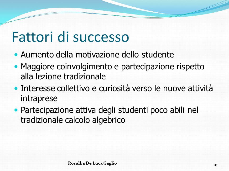 Fattori di successo Aumento della motivazione dello studente