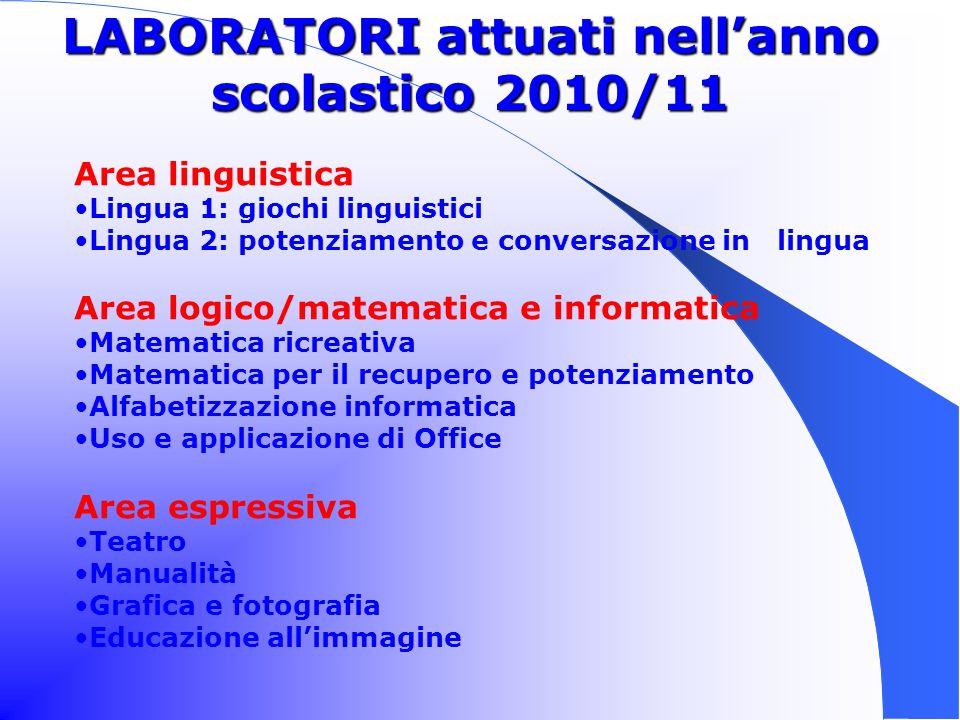 LABORATORI attuati nell'anno scolastico 2010/11