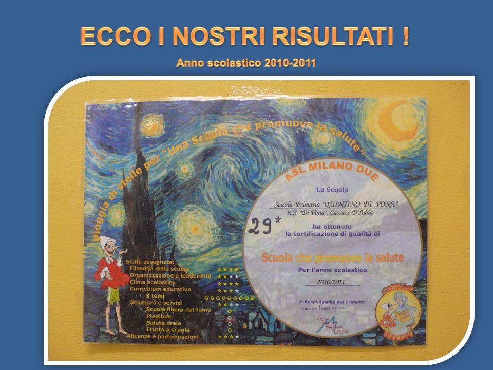 ECCO I NOSTRI RISULTATI !