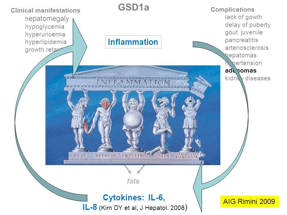 IL-8 (Kim DY et al, J Hepatol. 2008)