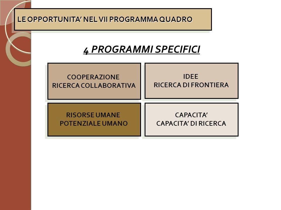 RICERCA COLLABORATIVA