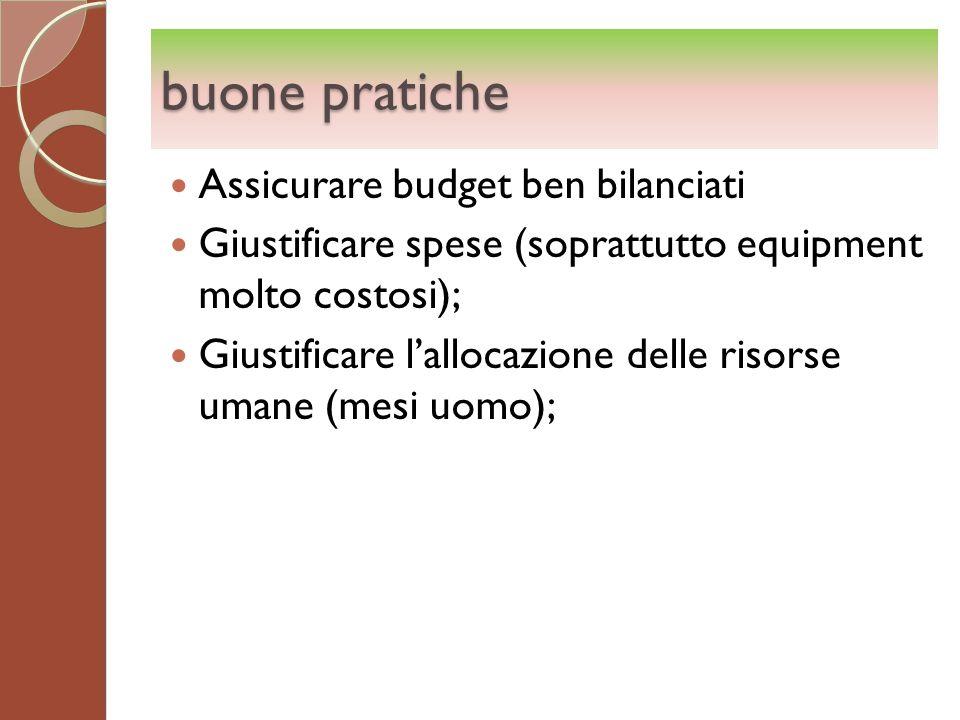 buone pratiche Assicurare budget ben bilanciati