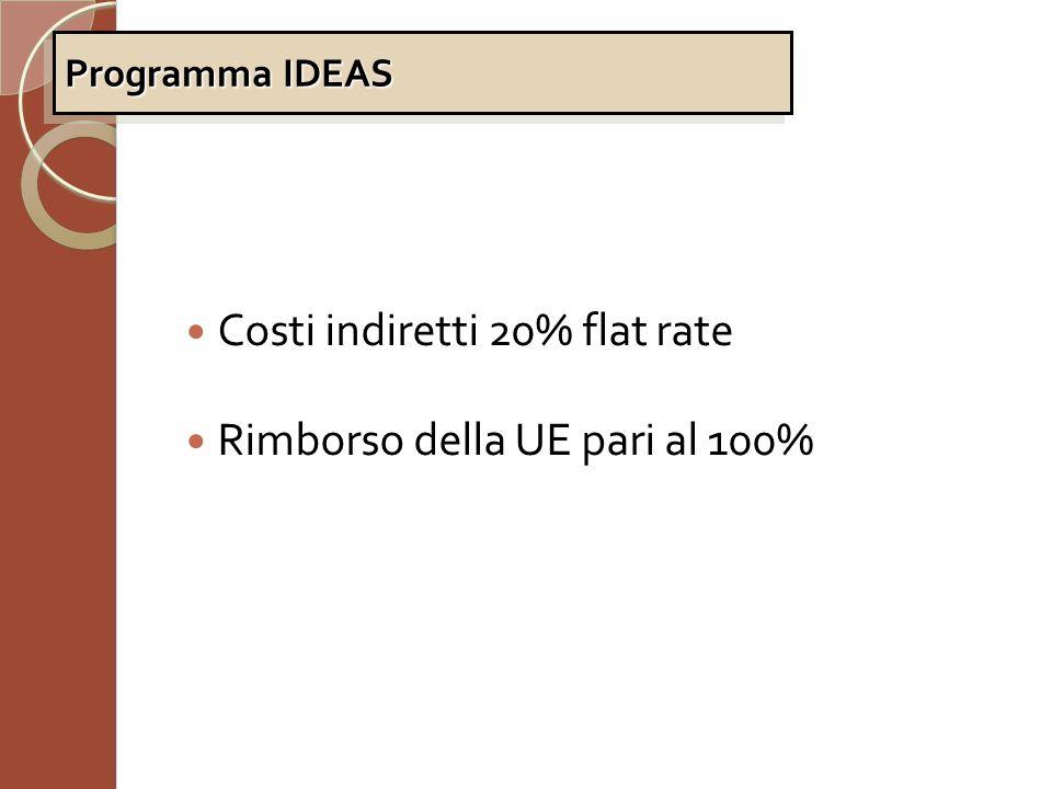 Costi indiretti 20% flat rate Rimborso della UE pari al 100%