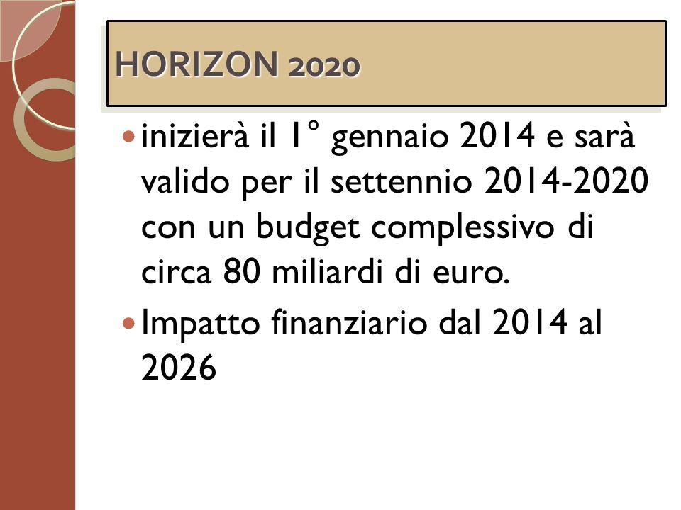 HORIZON 2020 inizierà il 1° gennaio 2014 e sarà valido per il settennio 2014-2020 con un budget complessivo di circa 80 miliardi di euro.