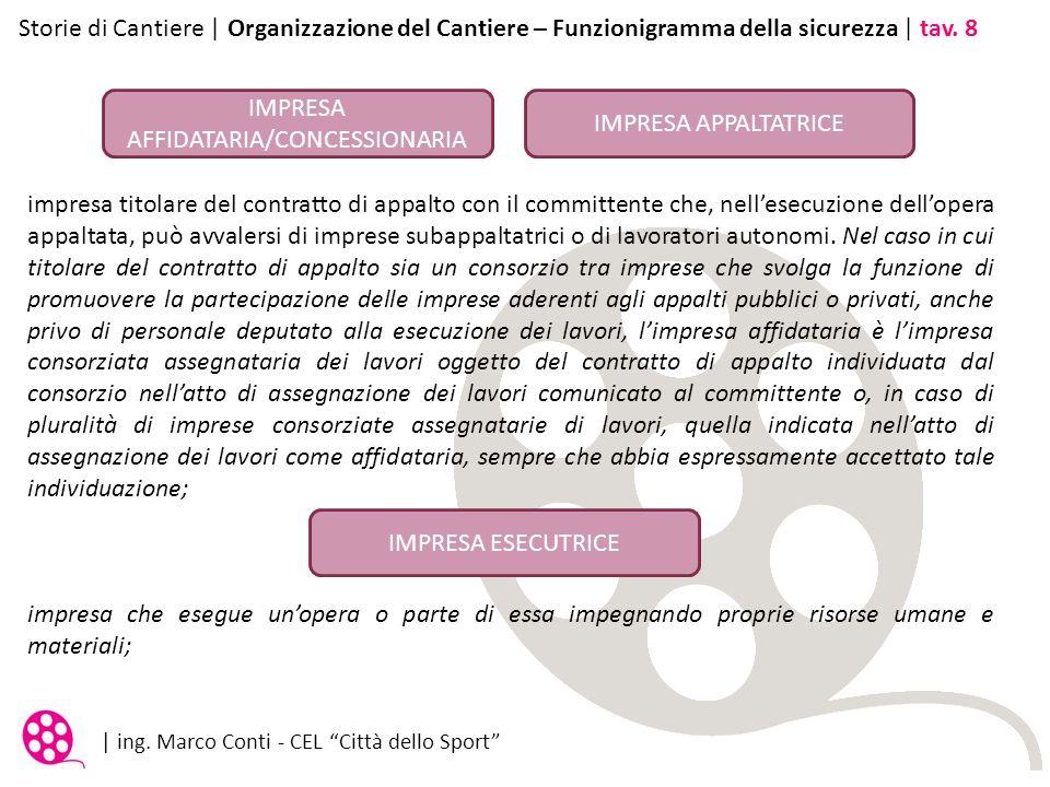 IMPRESA AFFIDATARIA/CONCESSIONARIA