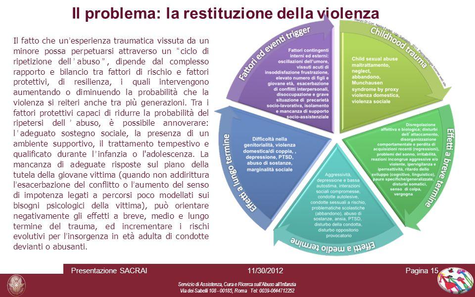 Il problema: la restituzione della violenza