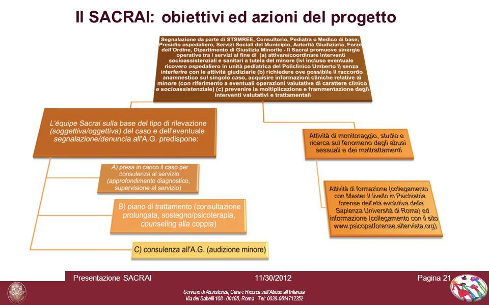Il SACRAI: obiettivi ed azioni del progetto