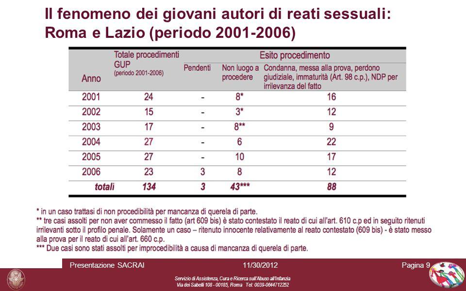 Il fenomeno dei giovani autori di reati sessuali: Roma e Lazio (periodo 2001-2006)