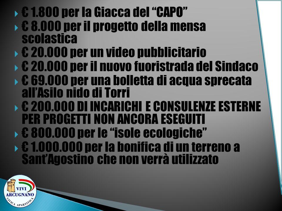 € 1.800 per la Giacca del CAPO