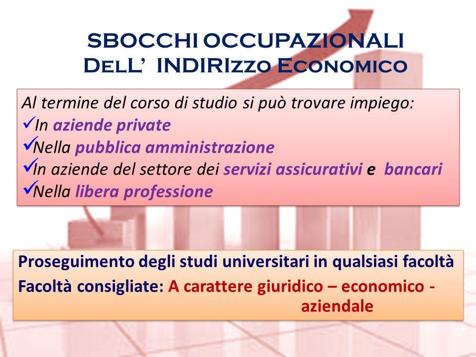 SBOCCHI OCCUPAZIONALI DelL' INDIRIzzo Economico