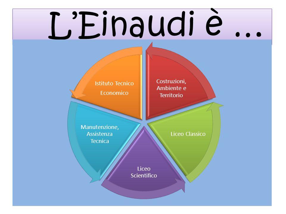 L'Einaudi è … Costruzioni, Ambiente e Territorio Istituto Tecnico