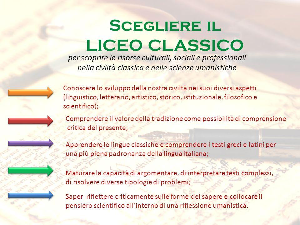 Scegliere il LICEO CLASSICO