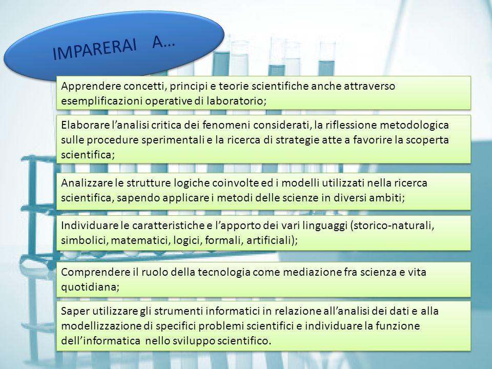 IMPARERAI A… Apprendere concetti, principi e teorie scientifiche anche attraverso. esemplificazioni operative di laboratorio;