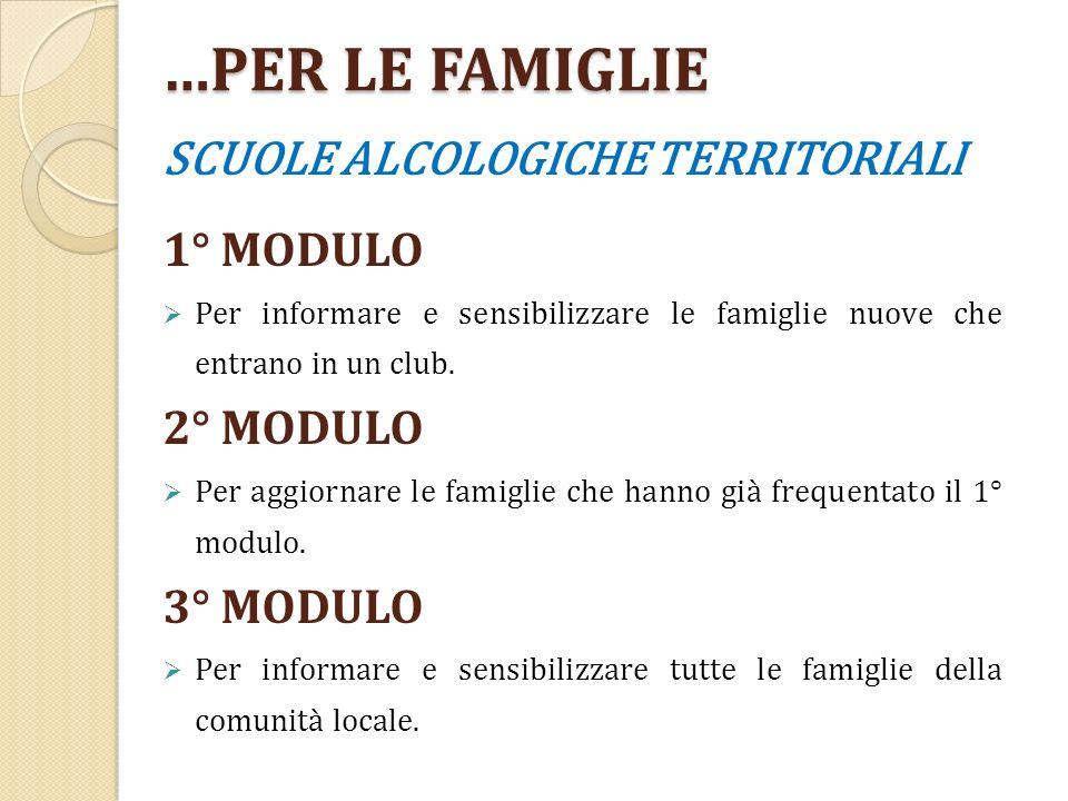 …PER LE FAMIGLIE SCUOLE ALCOLOGICHE TERRITORIALI 1° MODULO 2° MODULO