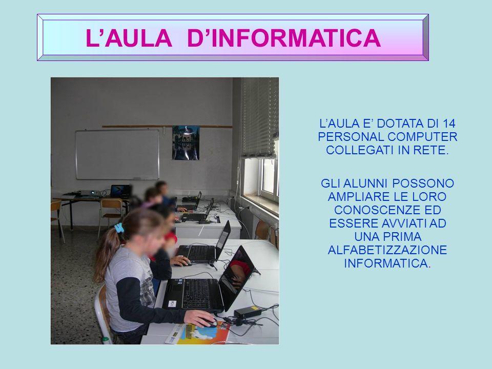 L'AULA E' DOTATA DI 14 PERSONAL COMPUTER COLLEGATI IN RETE.