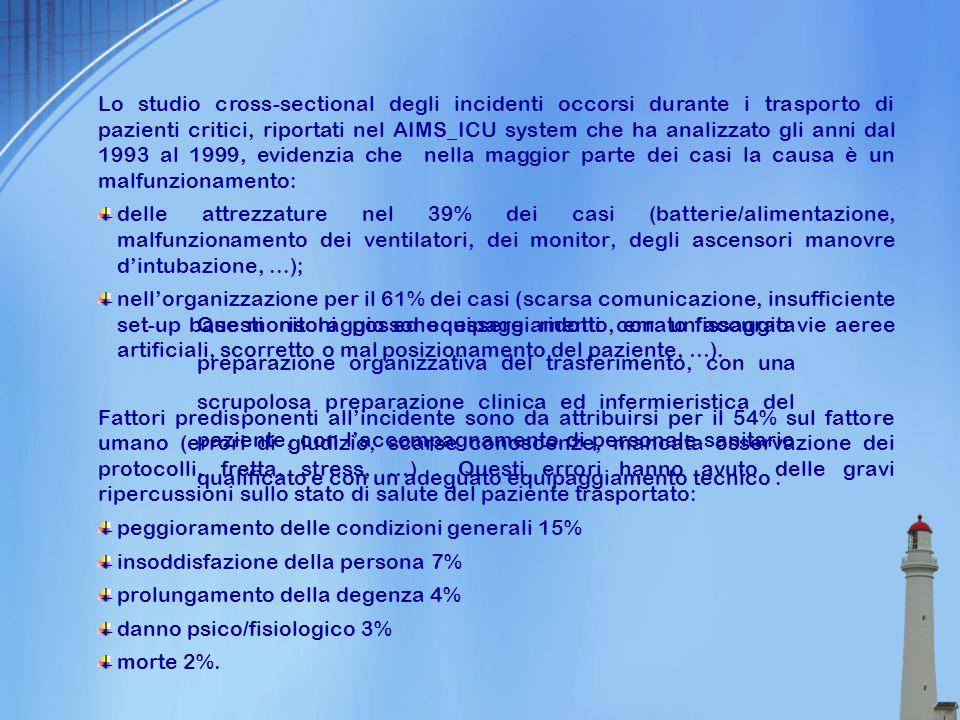 Lo studio cross-sectional degli incidenti occorsi durante i trasporto di pazienti critici, riportati nel AIMS_ICU system che ha analizzato gli anni dal 1993 al 1999, evidenzia che nella maggior parte dei casi la causa è un malfunzionamento: