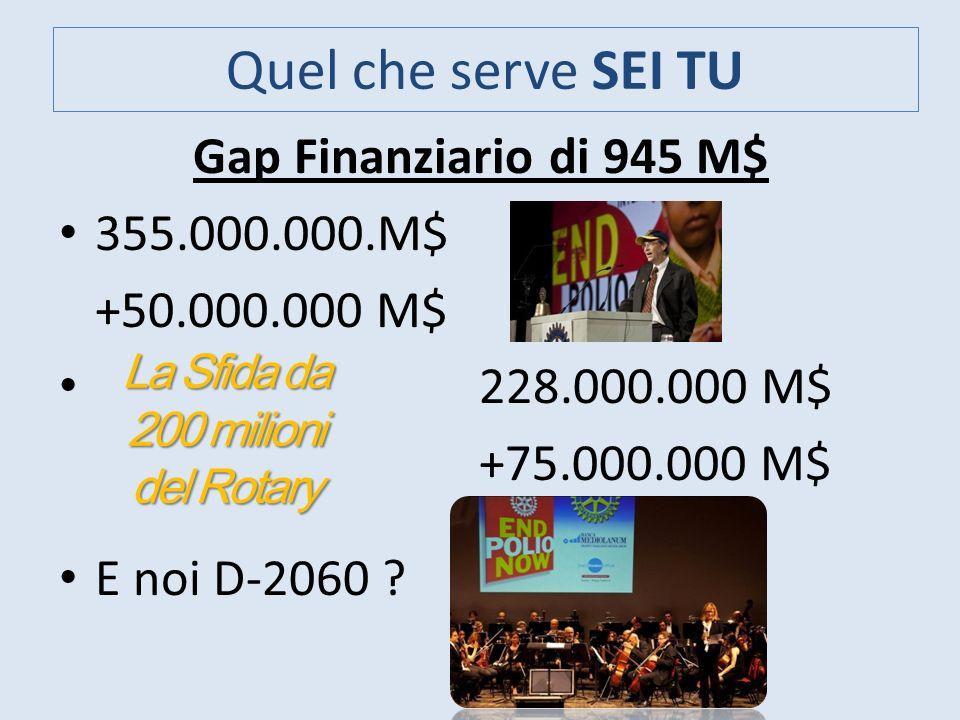 La Sfida da 200 milioni del Rotary