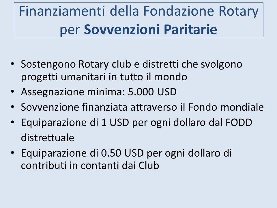 Finanziamenti della Fondazione Rotary per Sovvenzioni Paritarie