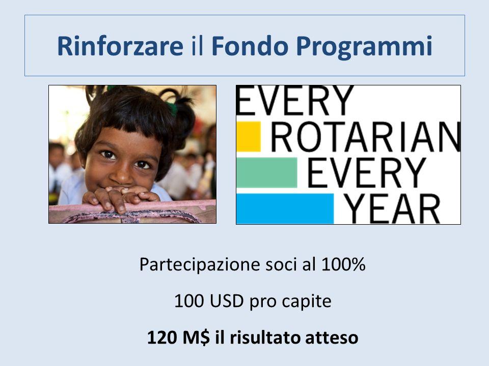Rinforzare il Fondo Programmi