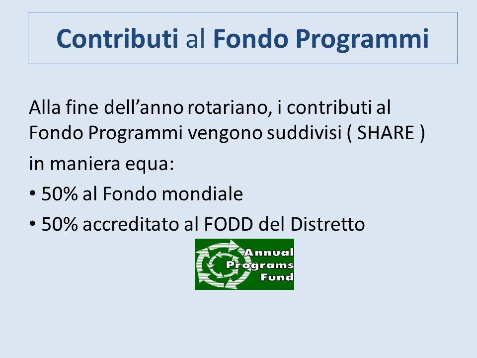 Contributi al Fondo Programmi