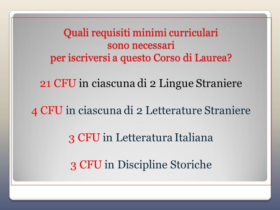 Quali requisiti minimi curriculari sono necessari per iscriversi a questo Corso di Laurea.