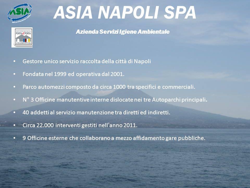 Azienda Servizi Igiene Ambientale KNOWLEDGE MAINTENANCE SYSTEM