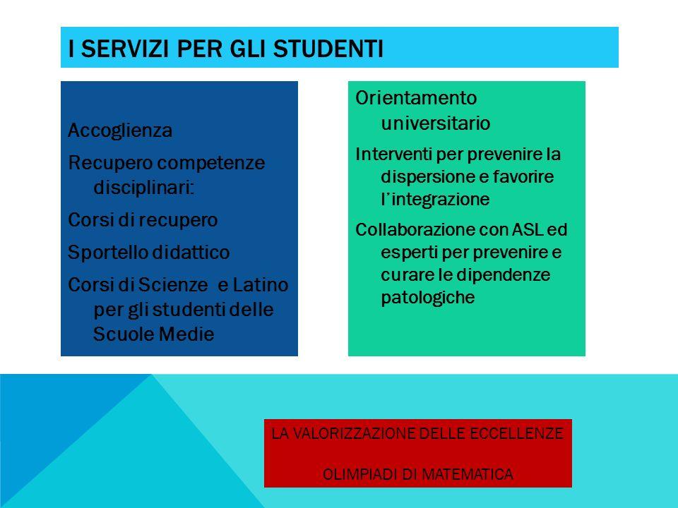 I servizi per gli studenti