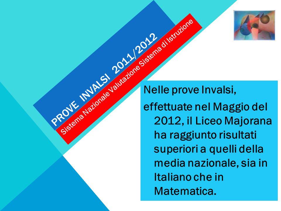 Prove invalsi 2011/2012 Sistema Nazionale Valutazione Sistema di Istruzione.