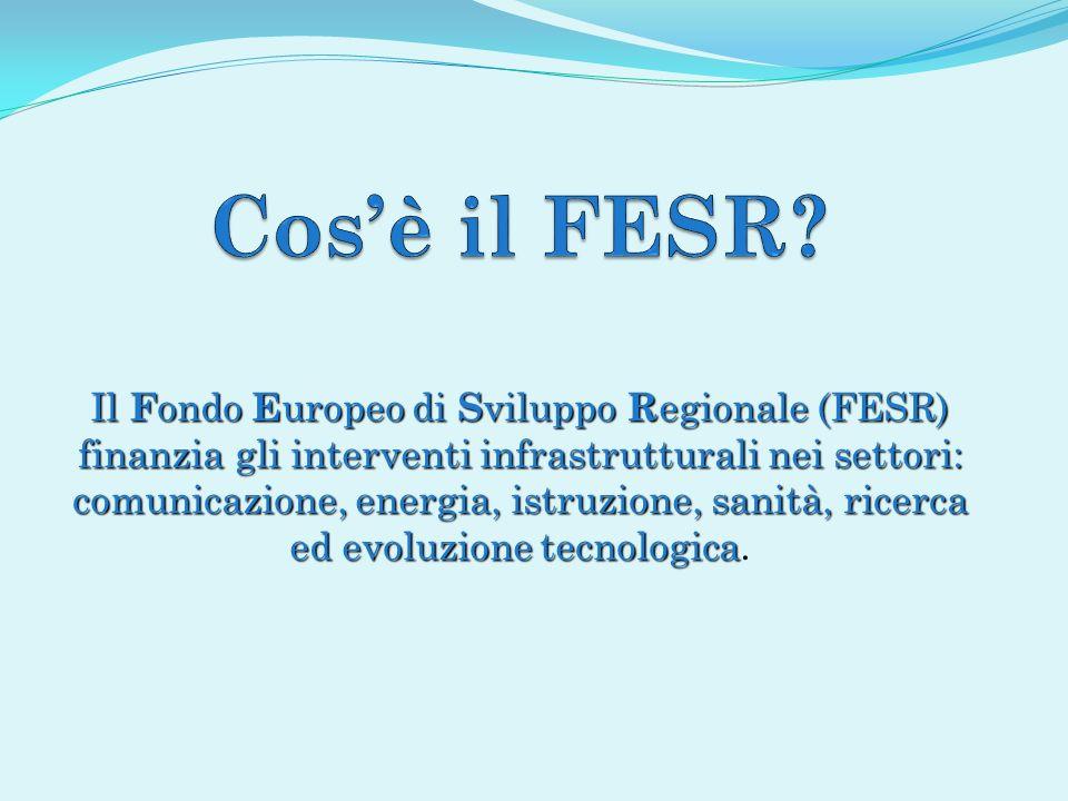 Cos'è il FESR