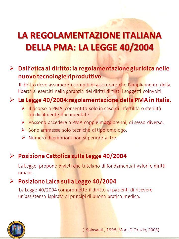 LA REGOLAMENTAZIONE ITALIANA DELLA PMA: LA LEGGE 40/2004