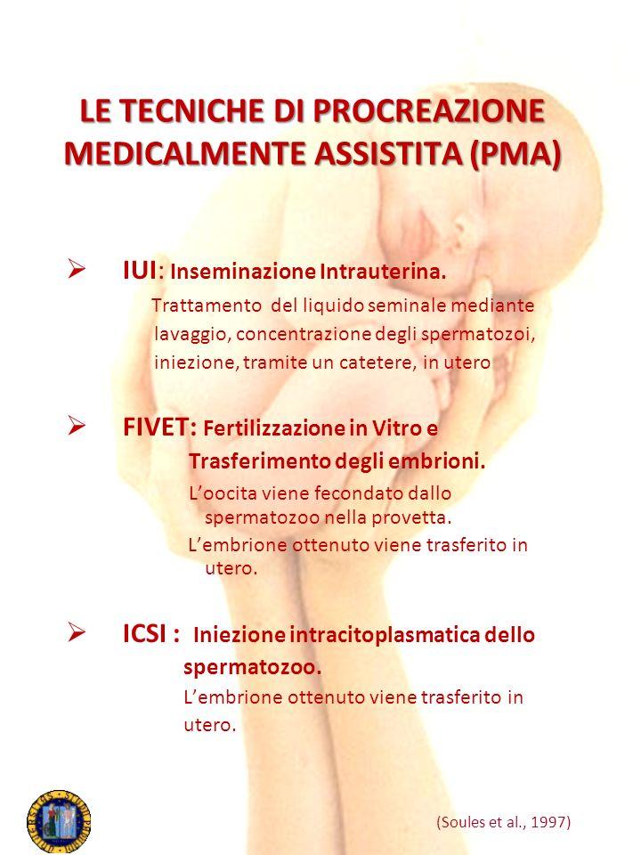 LE TECNICHE DI PROCREAZIONE MEDICALMENTE ASSISTITA (PMA)