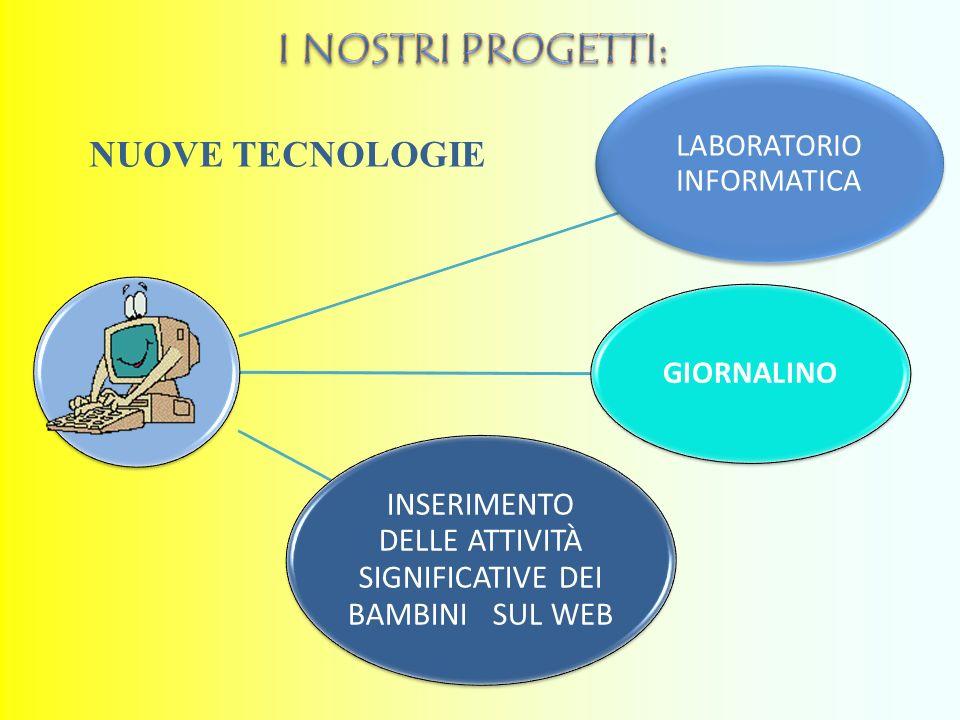 I NOSTRI PROGETTI: NUOVE TECNOLOGIE LABORATORIO INFORMATICA GIORNALINO
