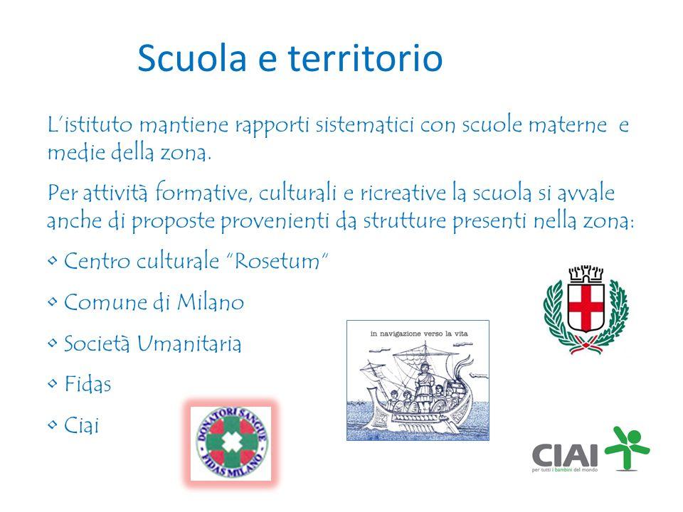 Scuola e territorio L'istituto mantiene rapporti sistematici con scuole materne e medie della zona.