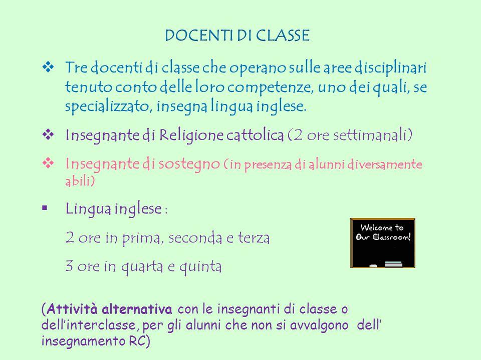 Insegnante di Religione cattolica (2 ore settimanali)