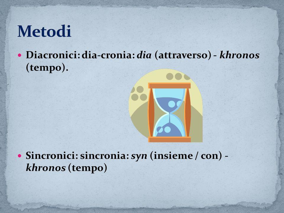 Metodi Diacronici: dia-cronia: dia (attraverso) - khronos (tempo).