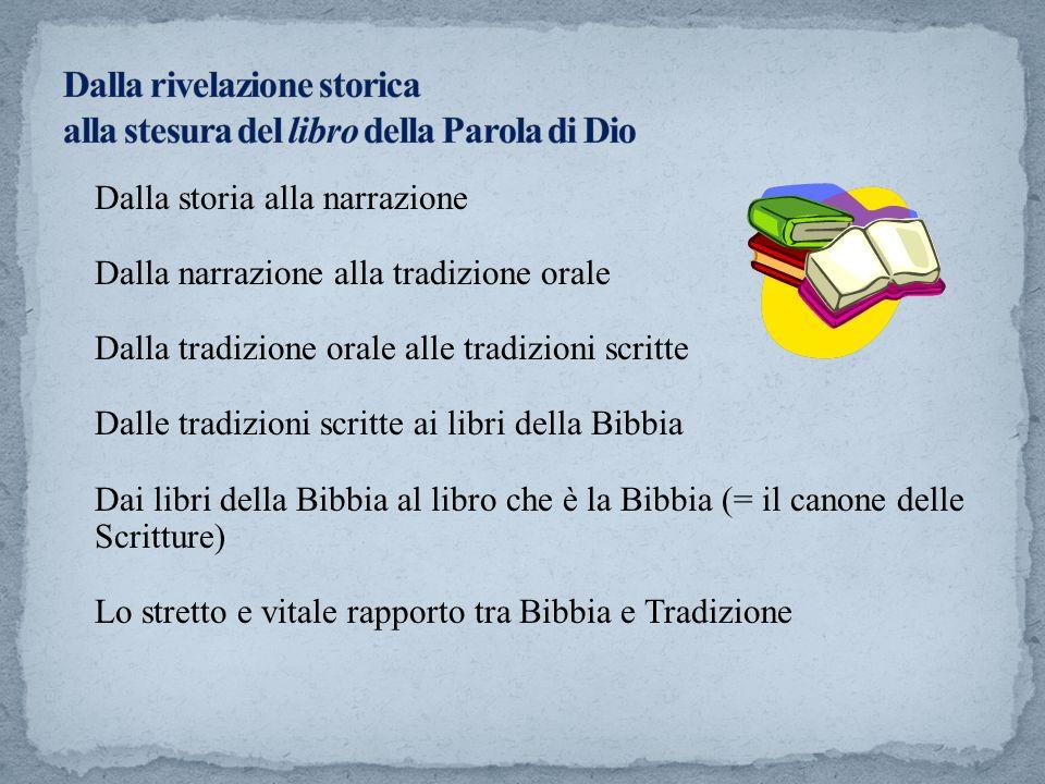 Dalla rivelazione storica alla stesura del libro della Parola di Dio
