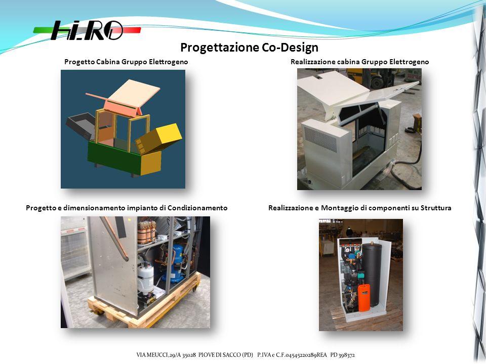 Progettazione Co-Design