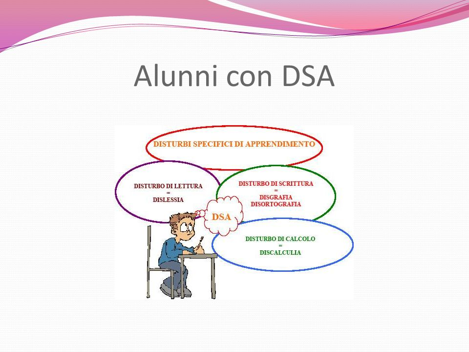 Alunni con DSA