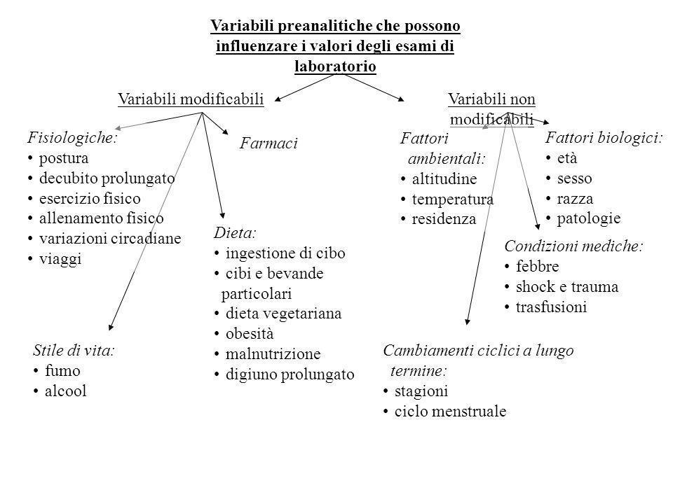 Variabili modificabili Variabili non modificabili